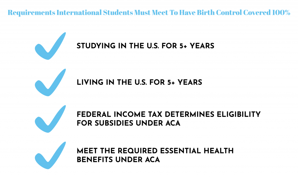 Birth control for international students