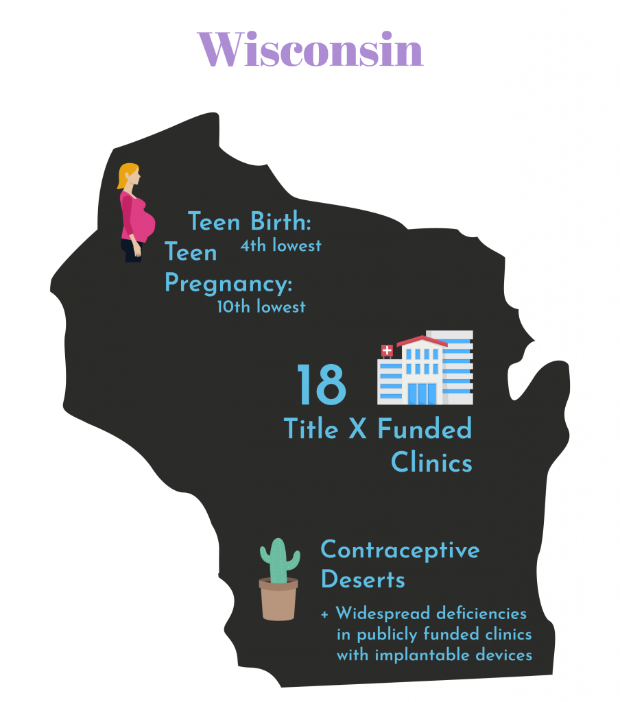 Birth control facts - Wisconsin