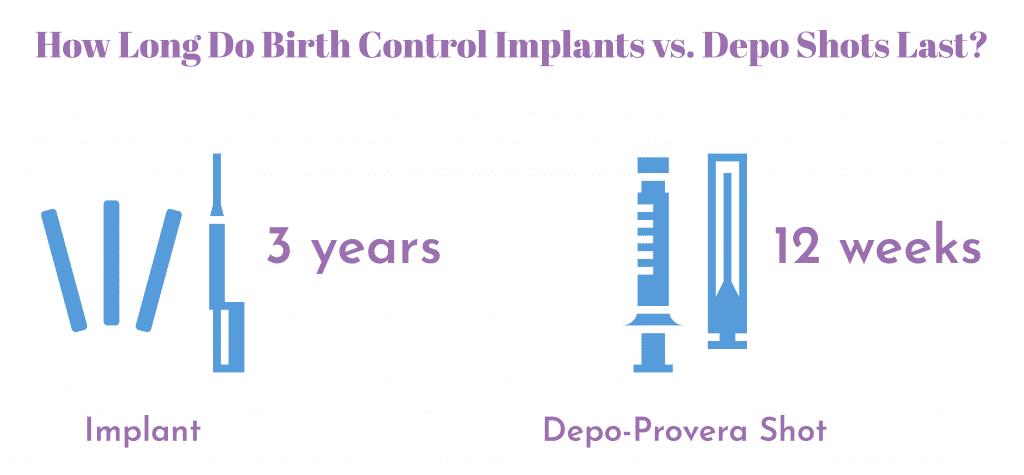 New & Hopeful Moms - Birth Control
