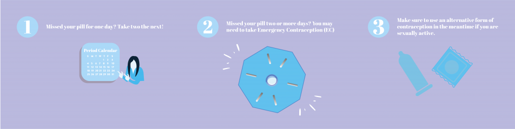 What You Need to Know About Birth Control