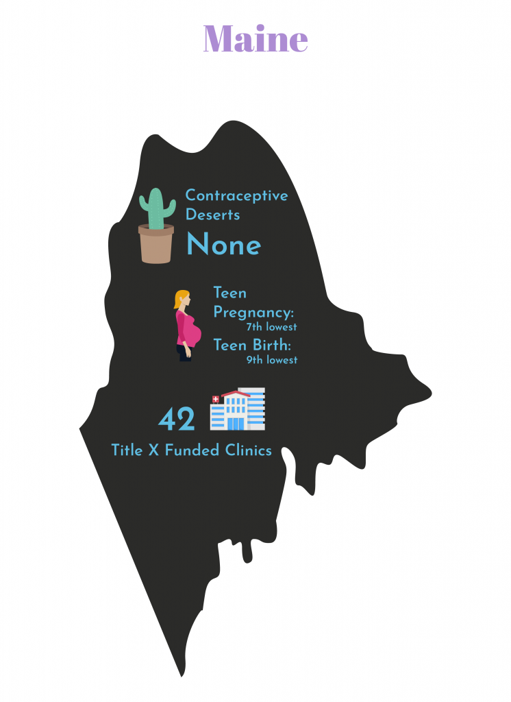Birth Control Facts by State - Maine