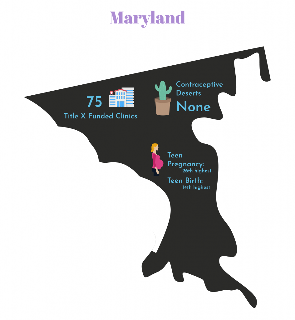 Birth Control Facts by State - Maryland