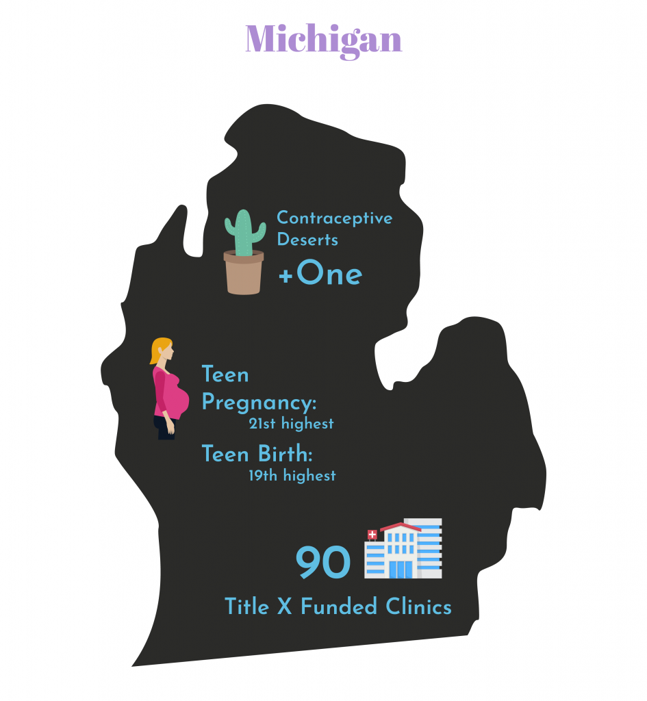 Birth Control Facts by State - Michigan