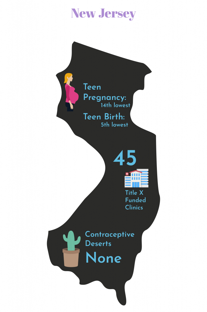 Birth Control Facts by State - New Jersey