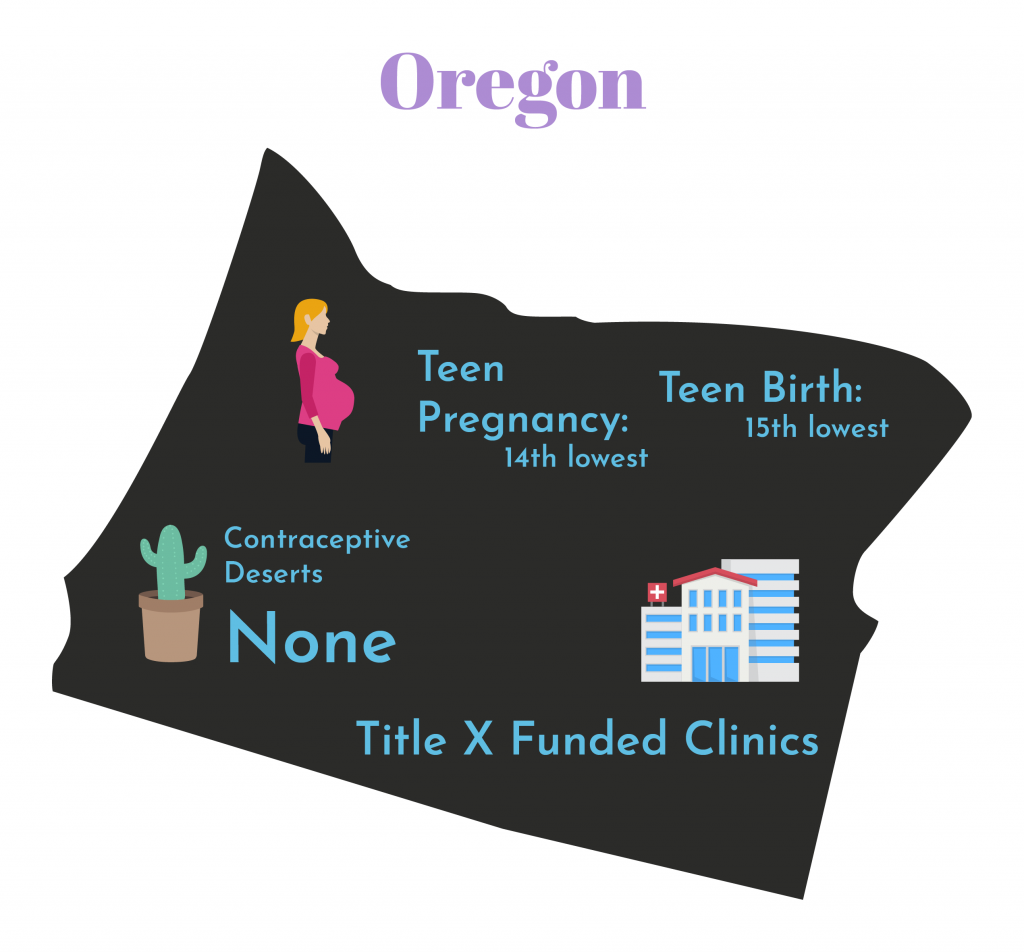 Birth Control Facts by State - Oregon