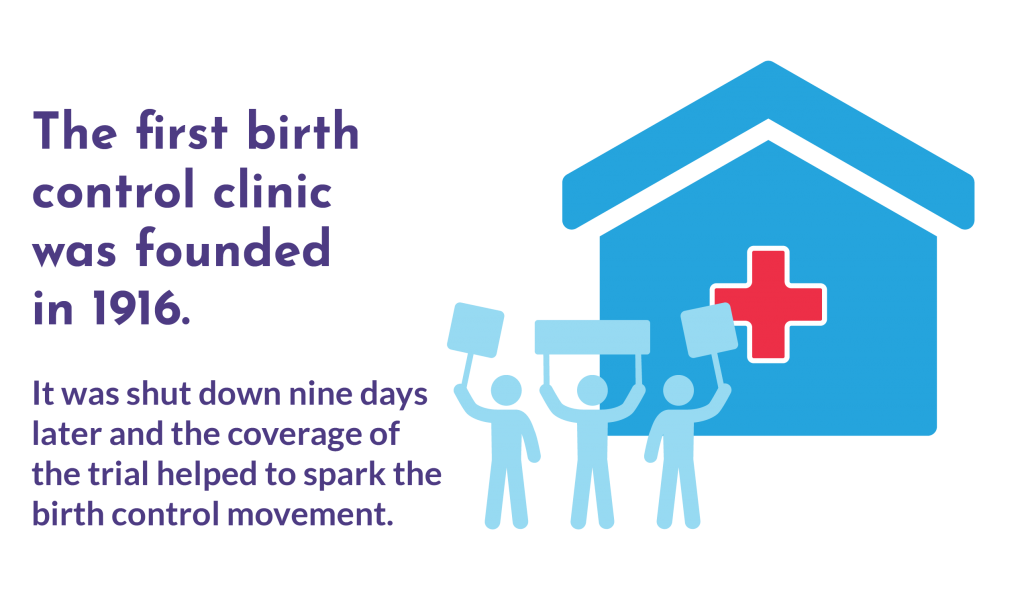 Birth Control Throughout History - First Birth Conrol Clinic