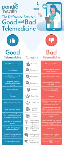 Good vs Bad Telemedicine Comparison